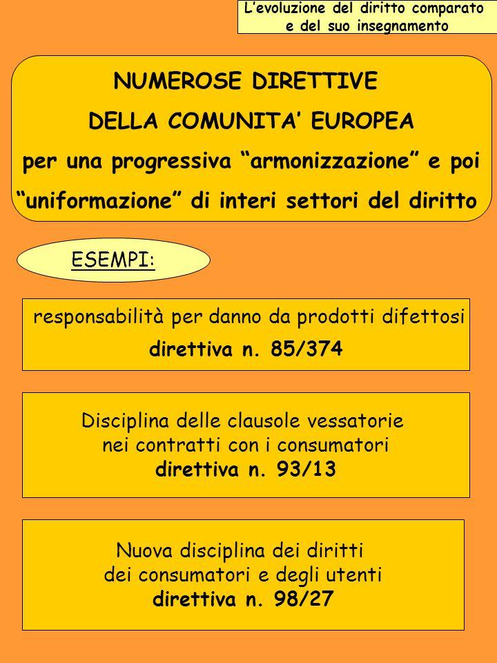 DELLA COMUNITA' EUROPEA per una progressiva armonizzazione e poi