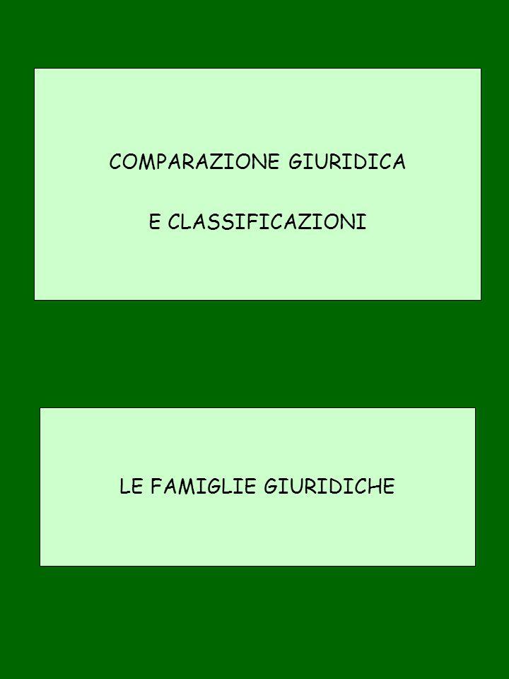 COMPARAZIONE GIURIDICA E CLASSIFICAZIONI