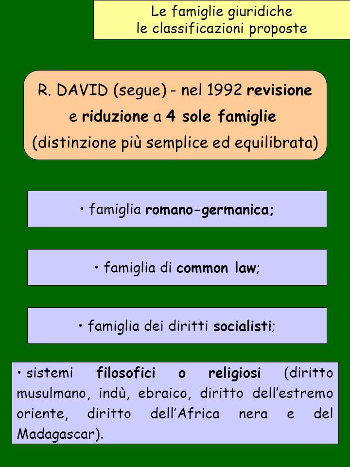 R. DAVID (segue) - nel 1992 revisione e riduzione a 4 sole famiglie