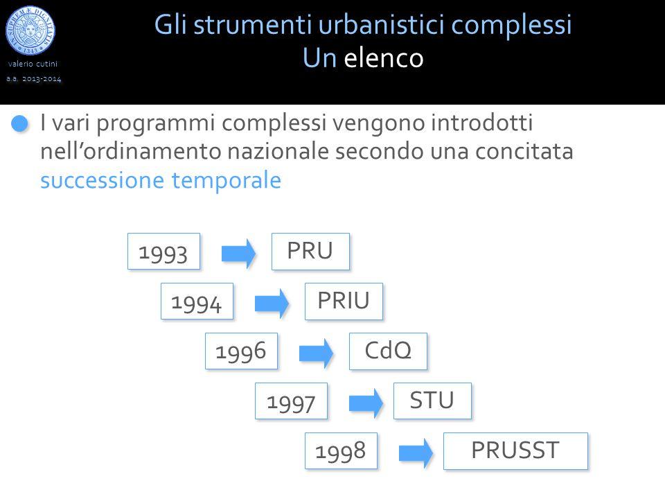 Gli strumenti urbanistici complessi