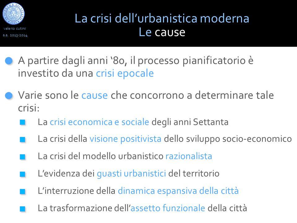 La crisi dell'urbanistica moderna