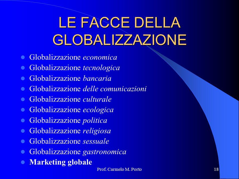 LE FACCE DELLA GLOBALIZZAZIONE