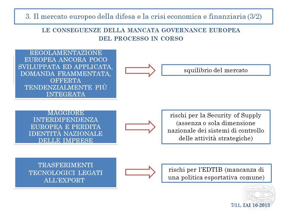 le conseguenze della mancata governance europea