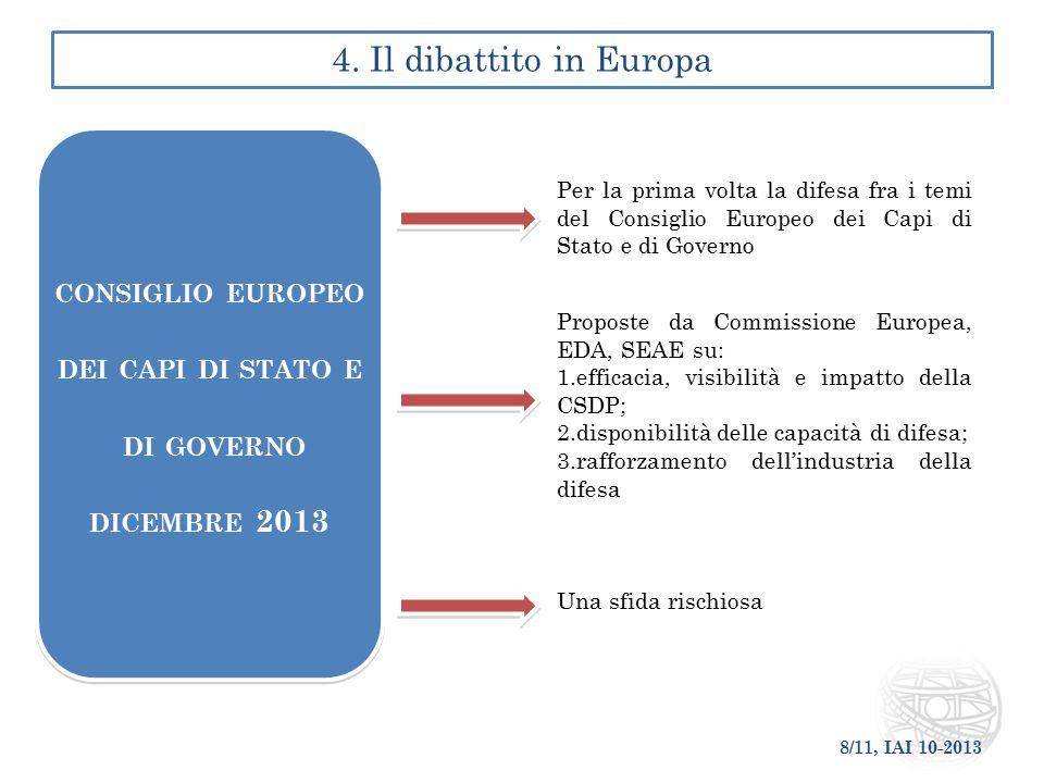 4. Il dibattito in Europa consiglio europeo dei capi di stato e