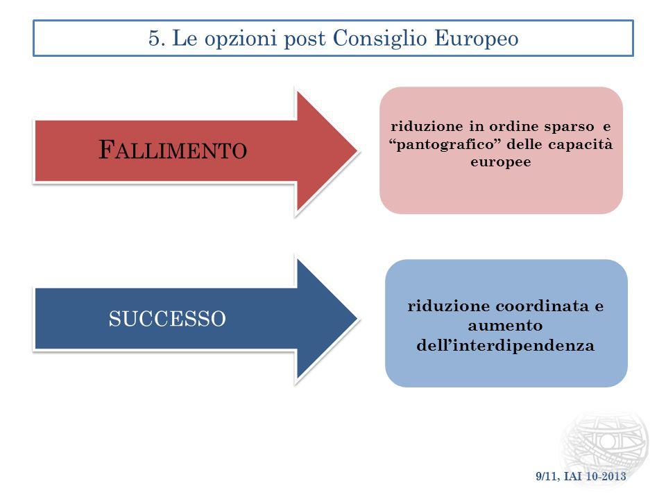 5. Le opzioni post Consiglio Europeo