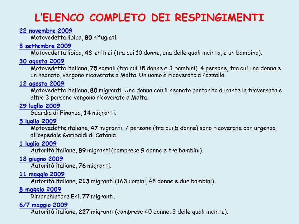 L'ELENCO COMPLETO DEI RESPINGIMENTI
