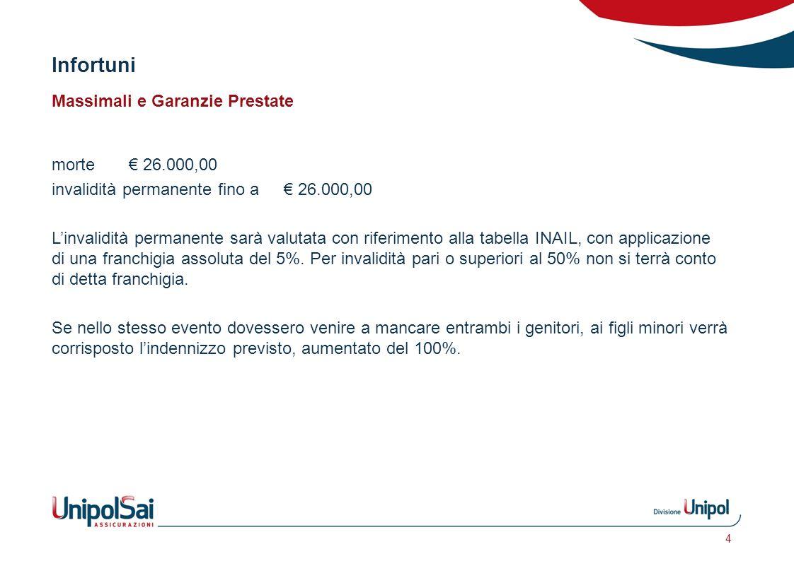 Infortuni Massimali e Garanzie Prestate morte € 26.000,00