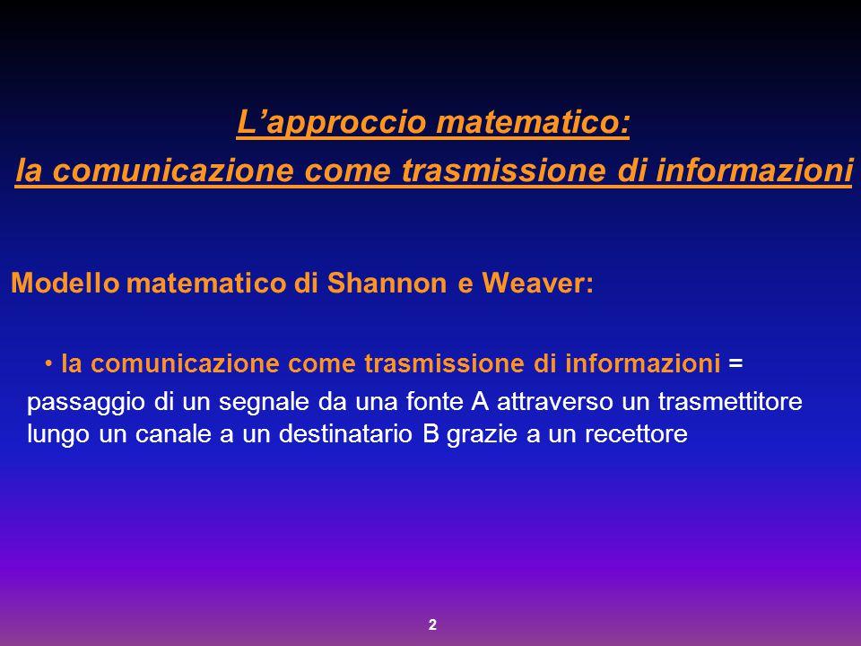 L'approccio matematico: