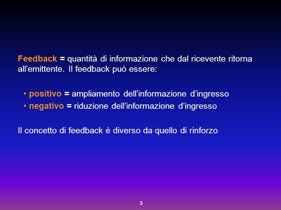 Feedback = quantità di informazione che dal ricevente ritorna all'emittente. Il feedback può essere: