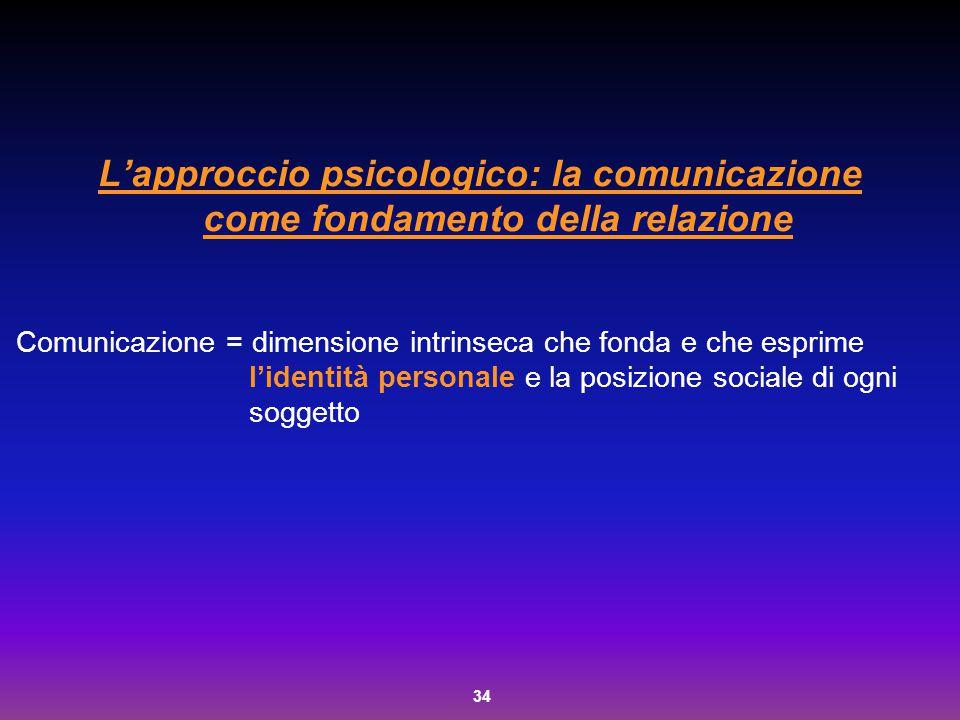 L'approccio psicologico: la comunicazione come fondamento della relazione