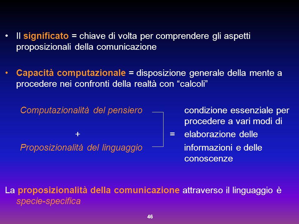 Il significato = chiave di volta per comprendere gli aspetti proposizionali della comunicazione