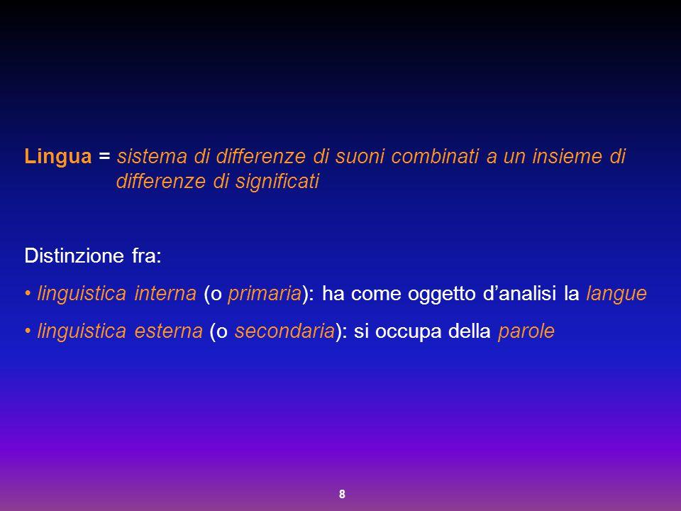 Lingua = sistema di differenze di suoni combinati a un insieme di