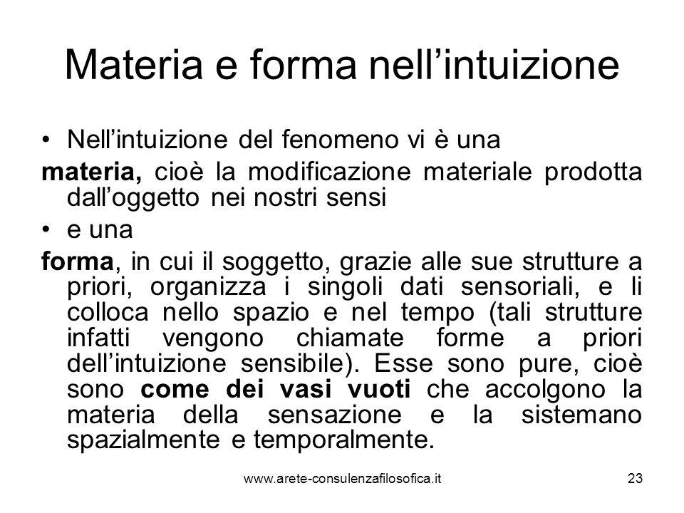 Materia e forma nell'intuizione