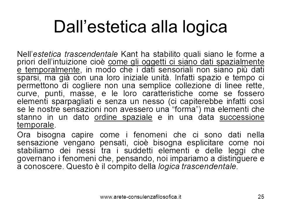 Dall'estetica alla logica