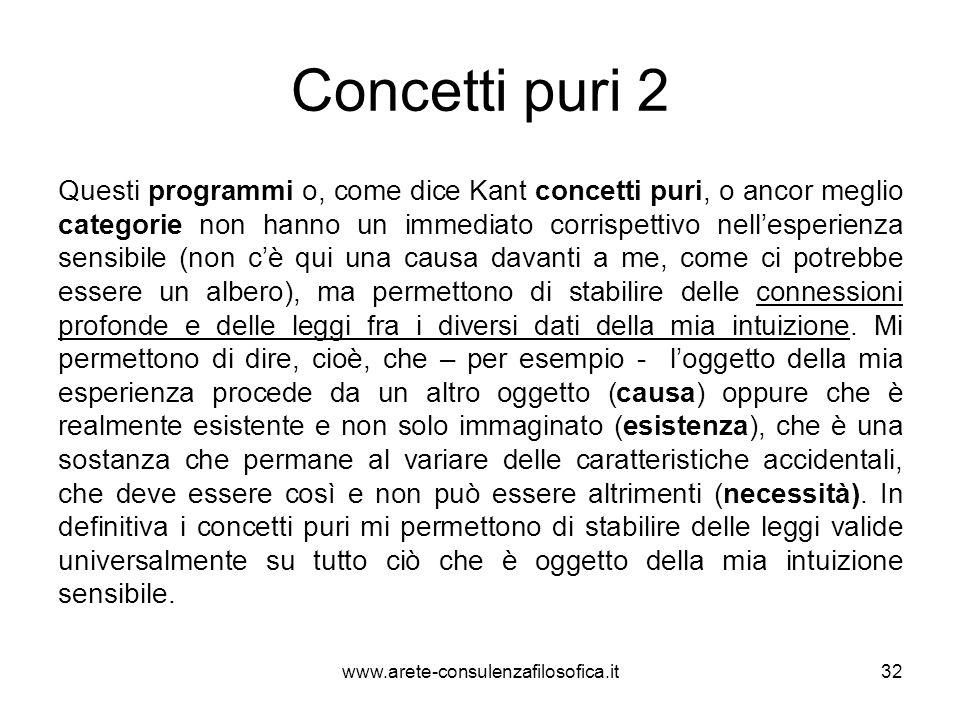 Concetti puri 2