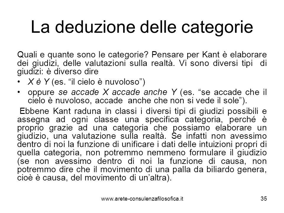 La deduzione delle categorie