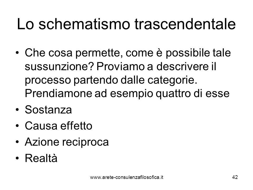 Lo schematismo trascendentale