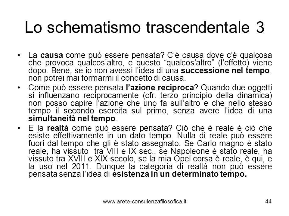 Lo schematismo trascendentale 3