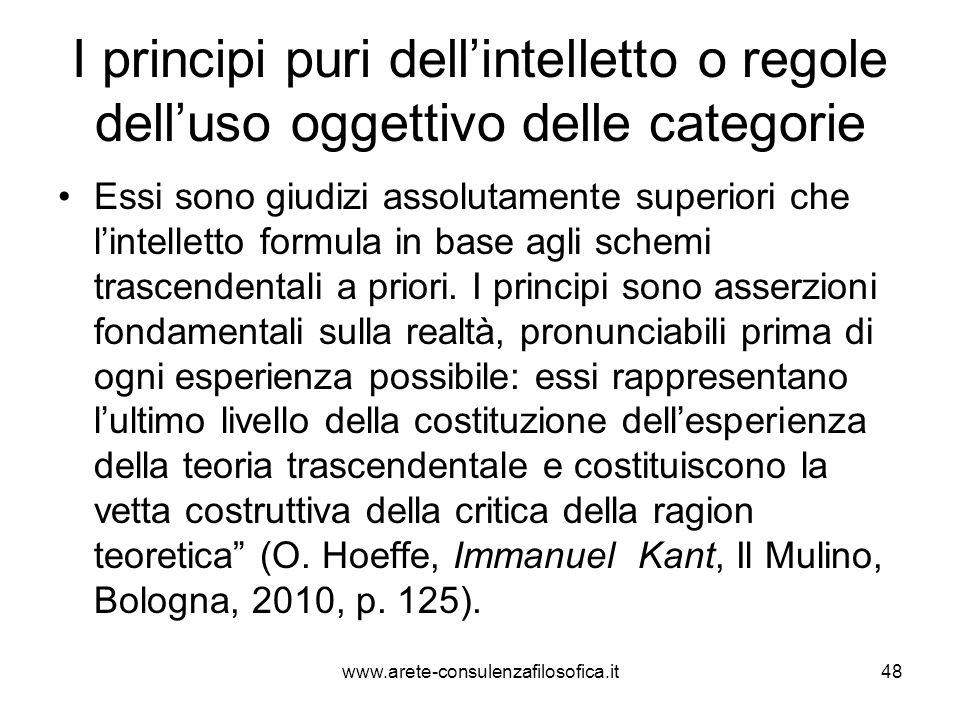 I principi puri dell'intelletto o regole dell'uso oggettivo delle categorie