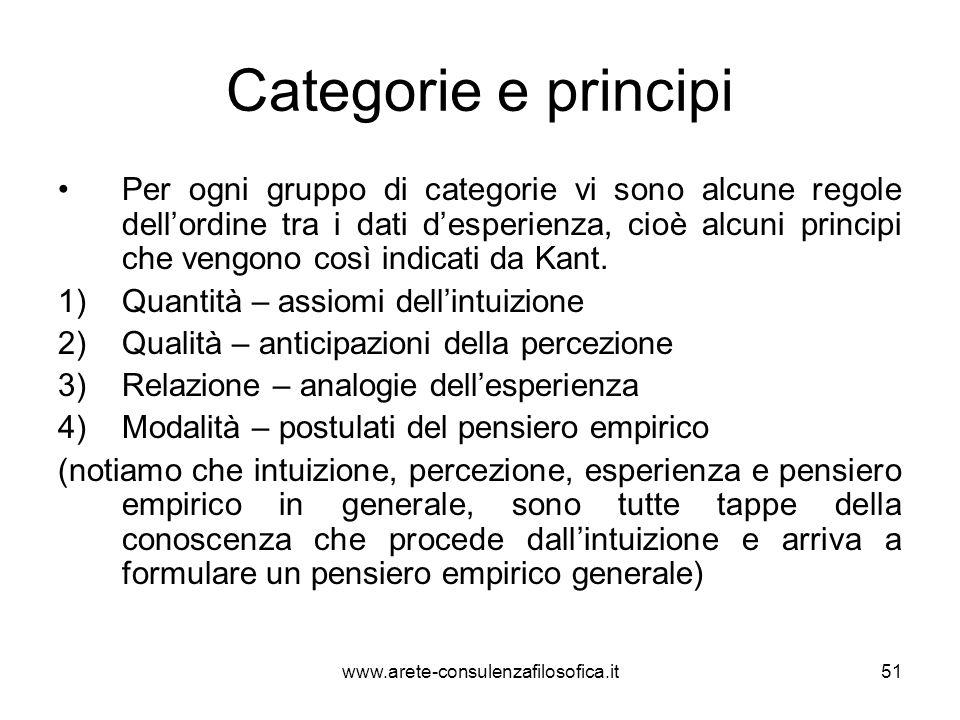 Categorie e principi