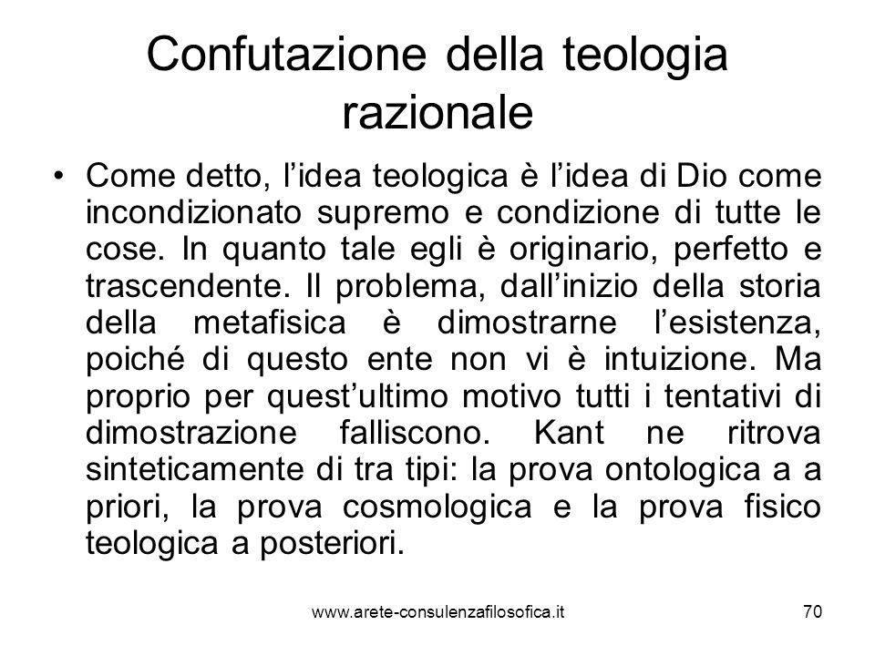 Confutazione della teologia razionale
