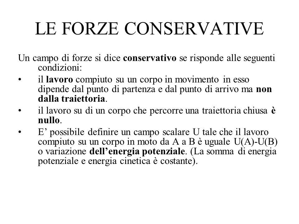 LE FORZE CONSERVATIVE Un campo di forze si dice conservativo se risponde alle seguenti condizioni: