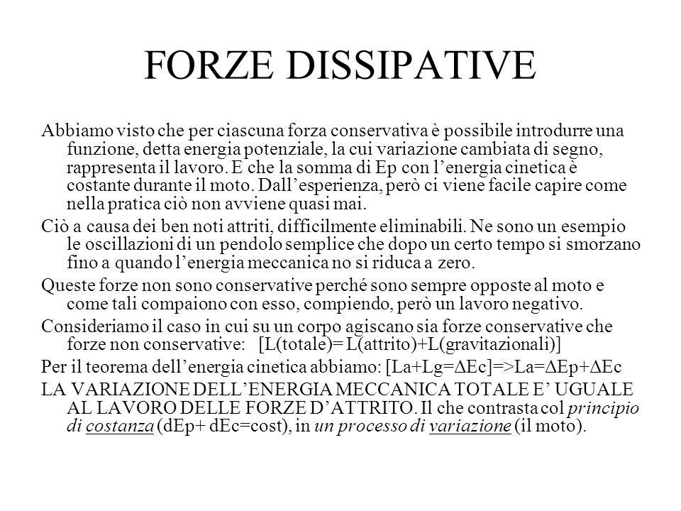 FORZE DISSIPATIVE