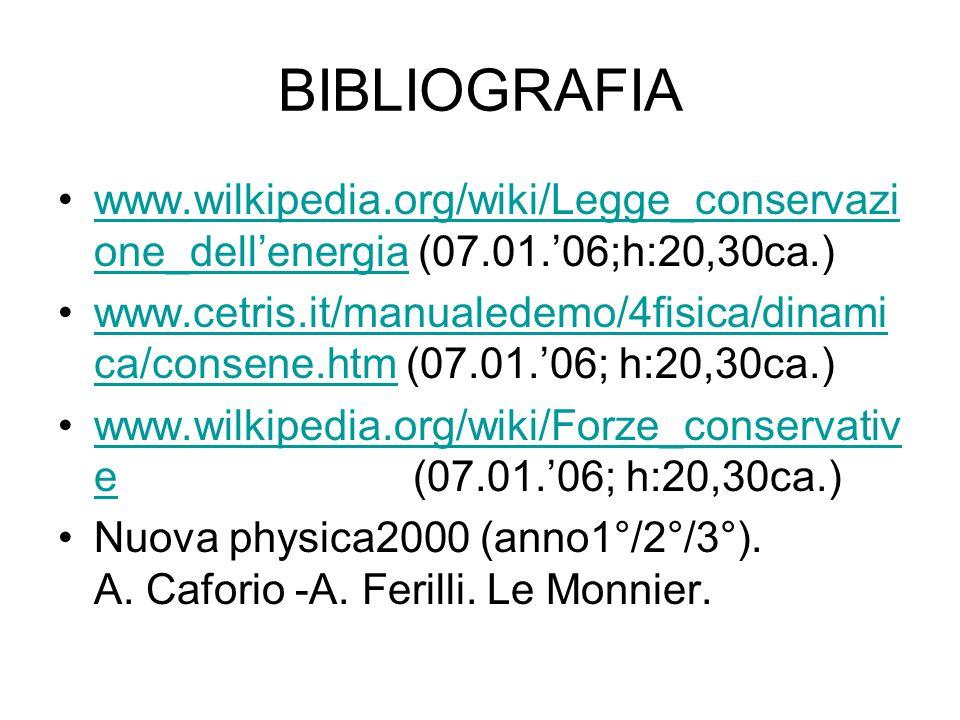 BIBLIOGRAFIA www.wilkipedia.org/wiki/Legge_conservazione_dell'energia (07.01.'06;h:20,30ca.)