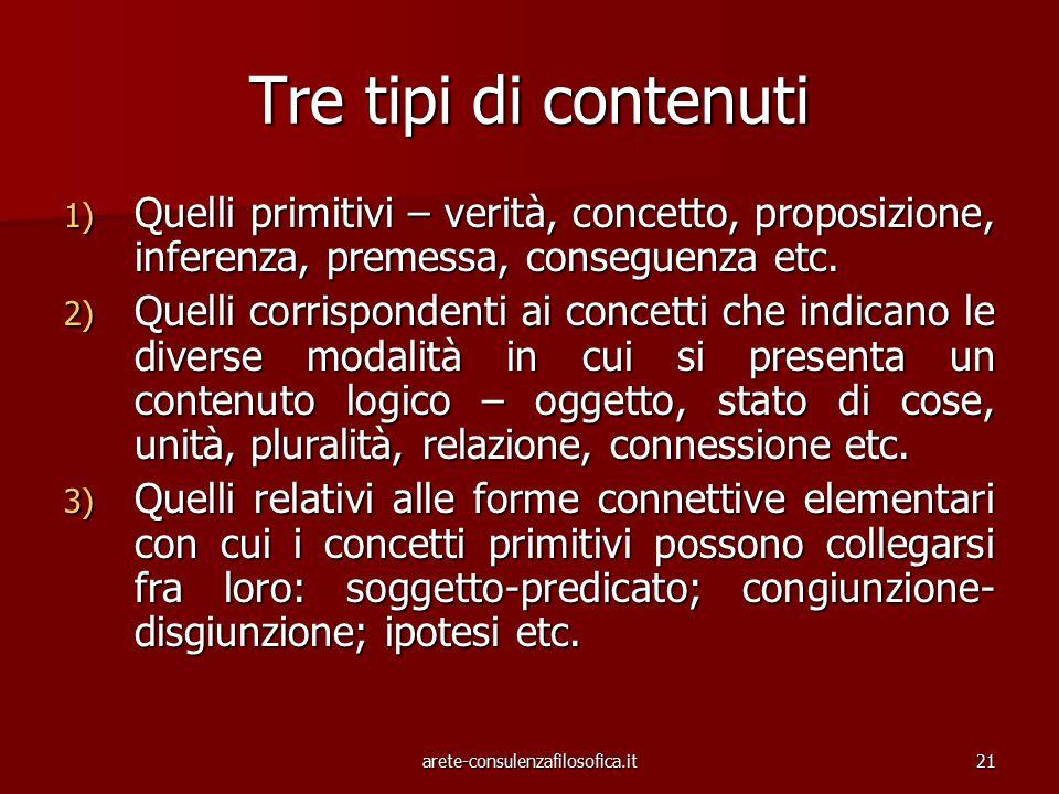 Tre tipi di contenuti Quelli primitivi – verità, concetto, proposizione, inferenza, premessa, conseguenza etc.