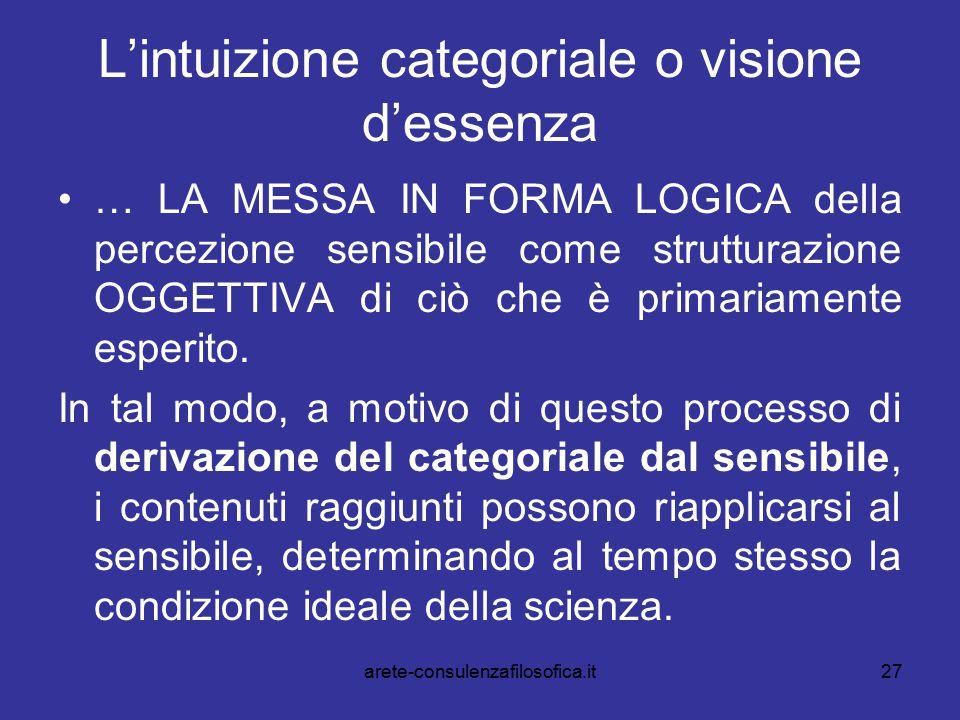 L'intuizione categoriale o visione d'essenza