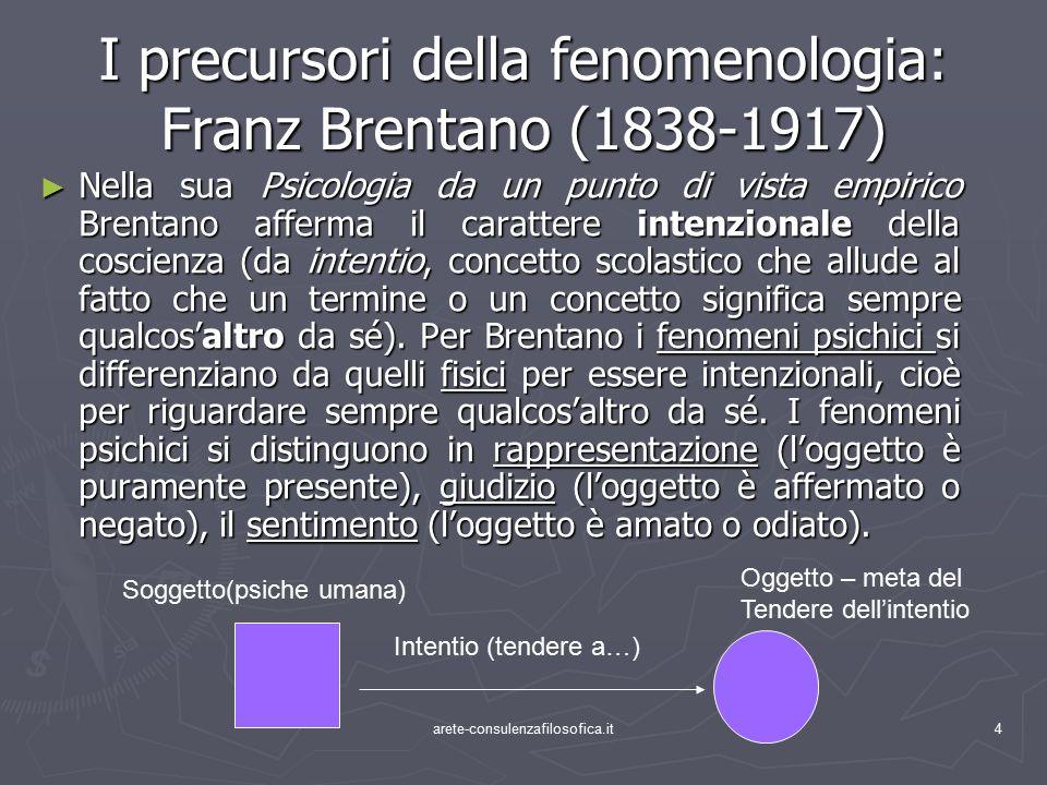 I precursori della fenomenologia: Franz Brentano (1838-1917)