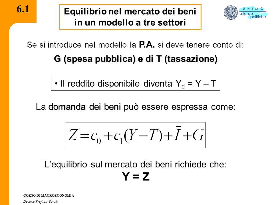 Y = Z 6.1 Equilibrio nel mercato dei beni in un modello a tre settori