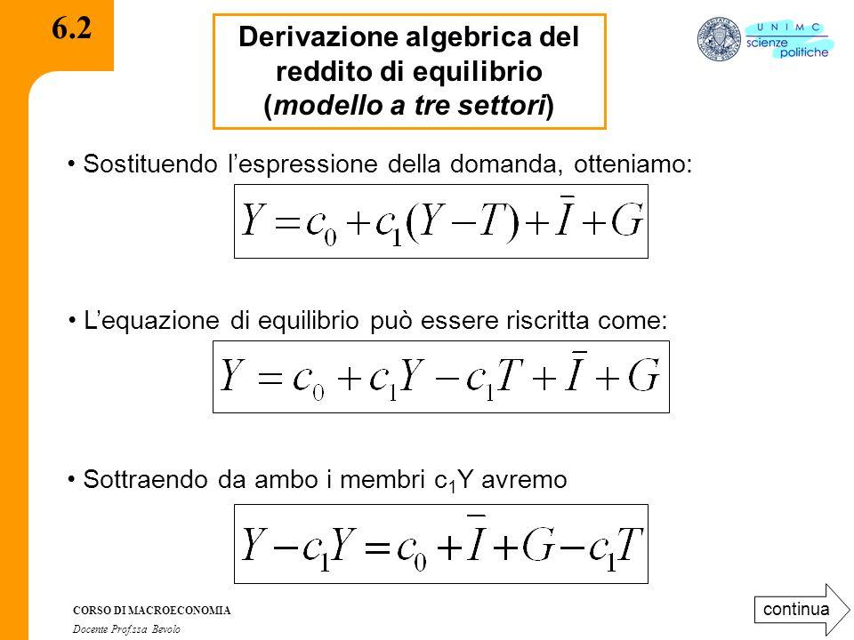 6.2 Derivazione algebrica del reddito di equilibrio