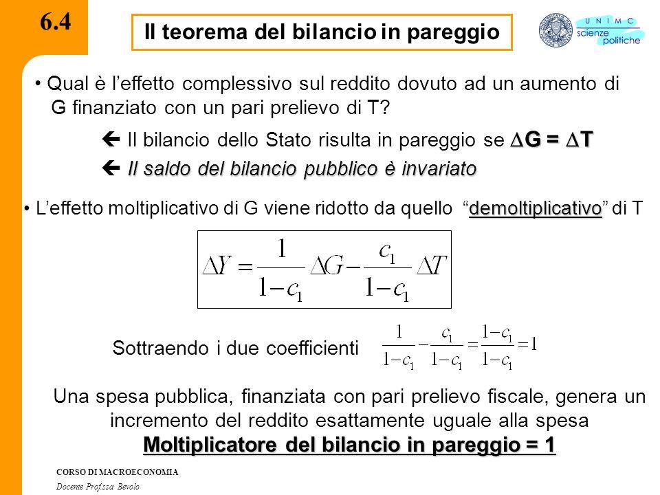 6.4 Il teorema del bilancio in pareggio