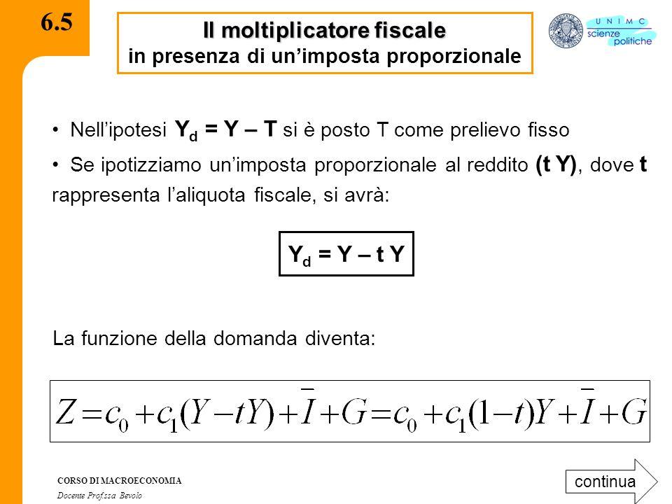 Il moltiplicatore fiscale in presenza di un'imposta proporzionale