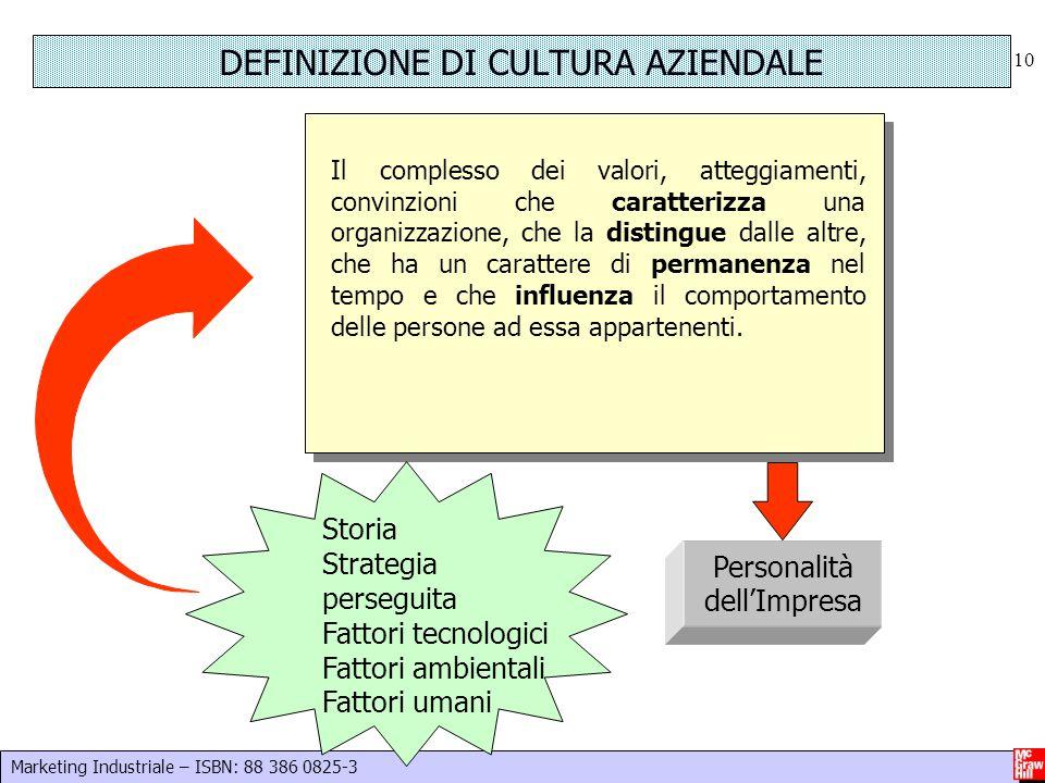 DEFINIZIONE DI CULTURA AZIENDALE