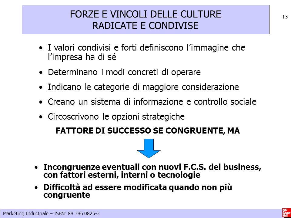 FORZE E VINCOLI DELLE CULTURE RADICATE E CONDIVISE