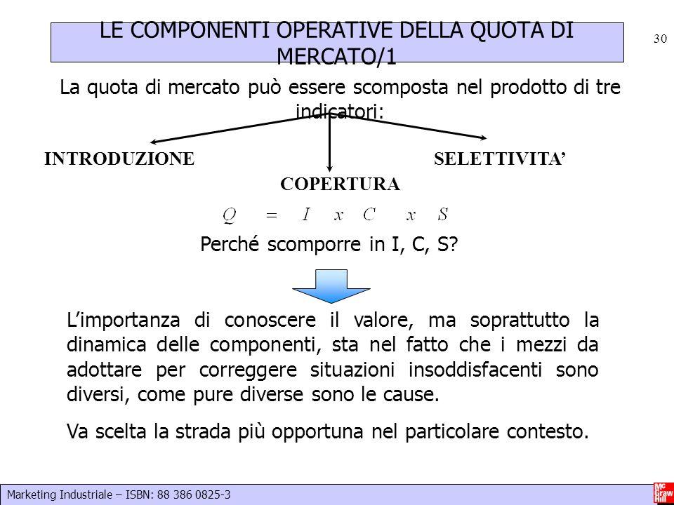 LE COMPONENTI OPERATIVE DELLA QUOTA DI MERCATO/1