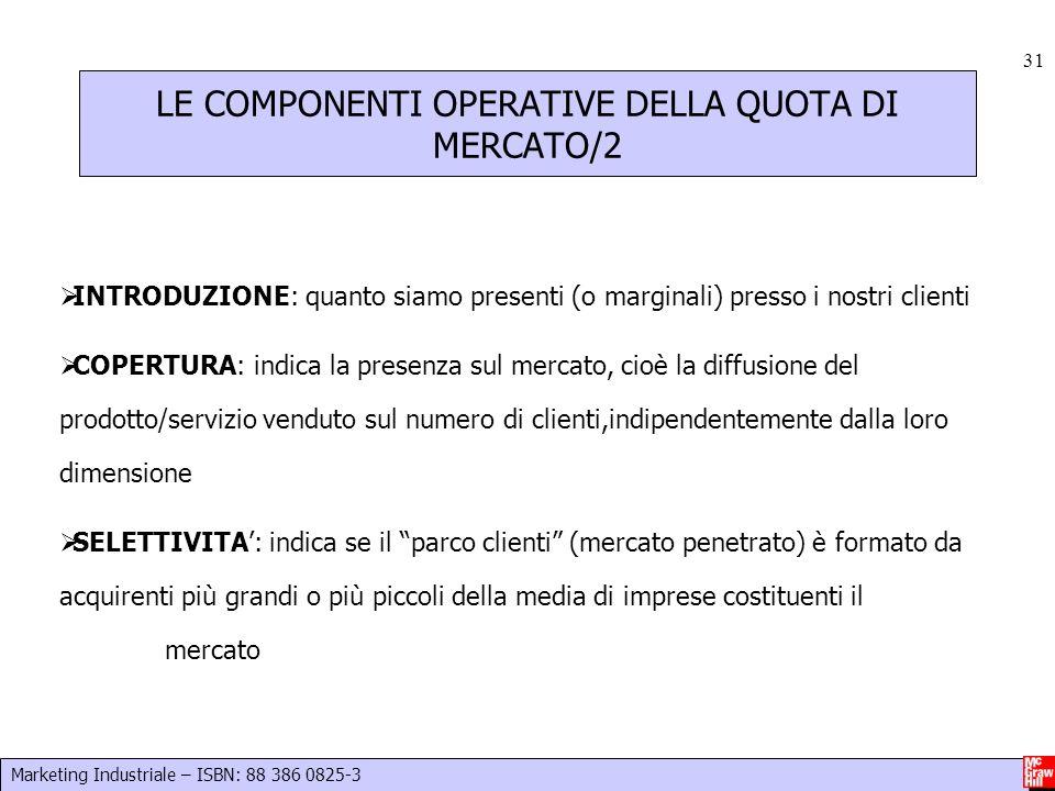 LE COMPONENTI OPERATIVE DELLA QUOTA DI MERCATO/2