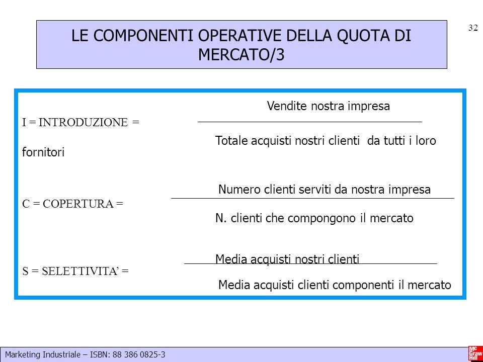 LE COMPONENTI OPERATIVE DELLA QUOTA DI MERCATO/3