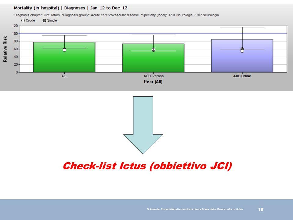 Check-list Ictus (obbiettivo JCI)