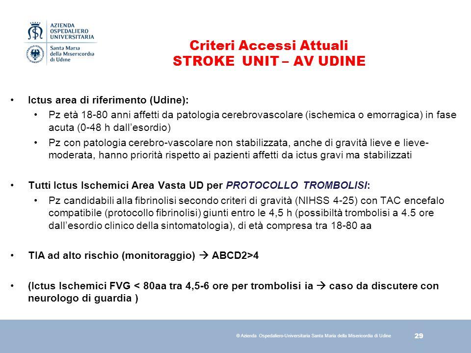 Criteri Accessi Attuali STROKE UNIT – AV UDINE