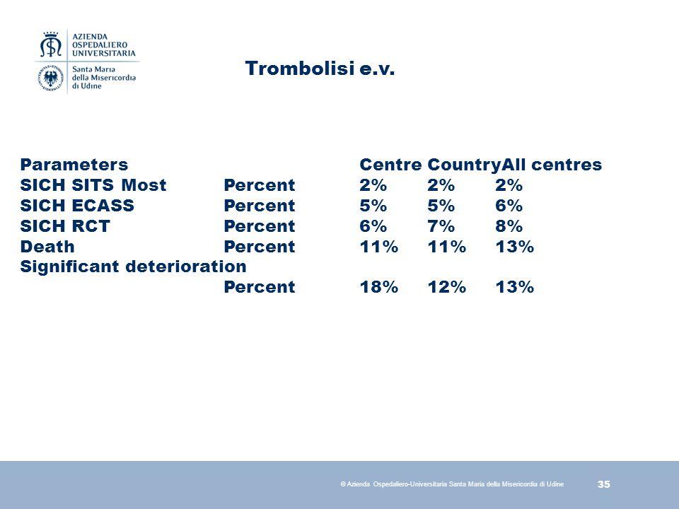 Trombolisi e.v. Parameters Centre CountryAll centres