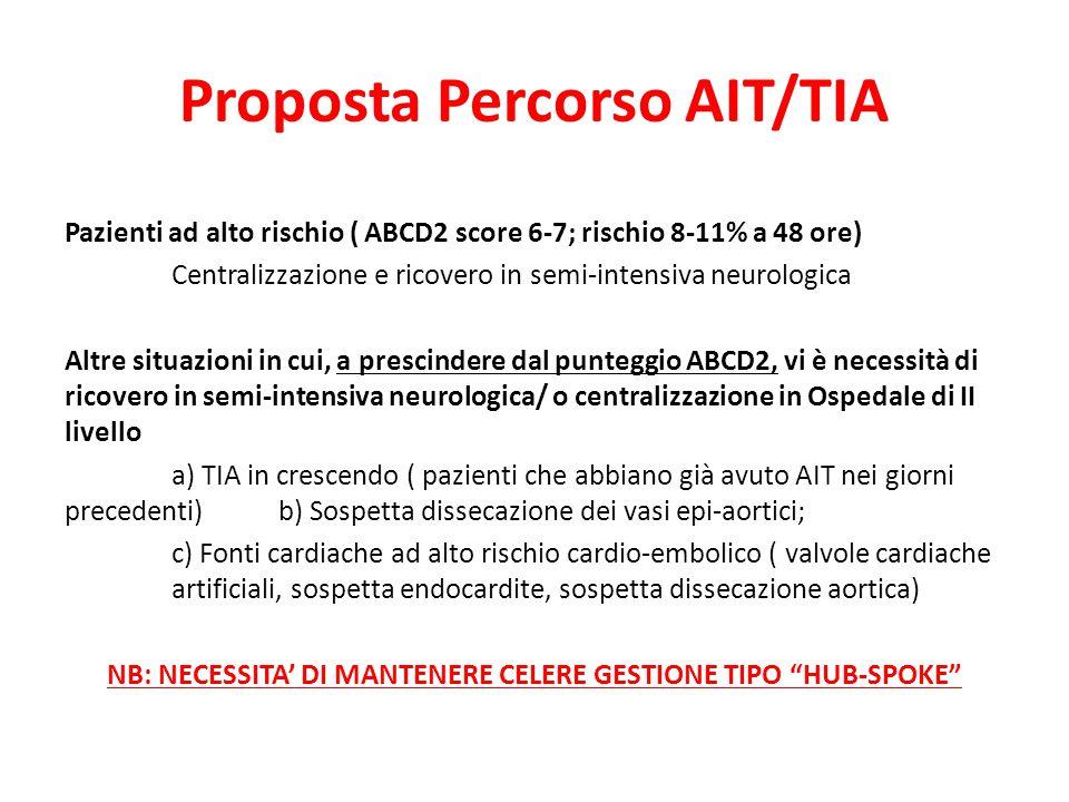 Proposta Percorso AIT/TIA