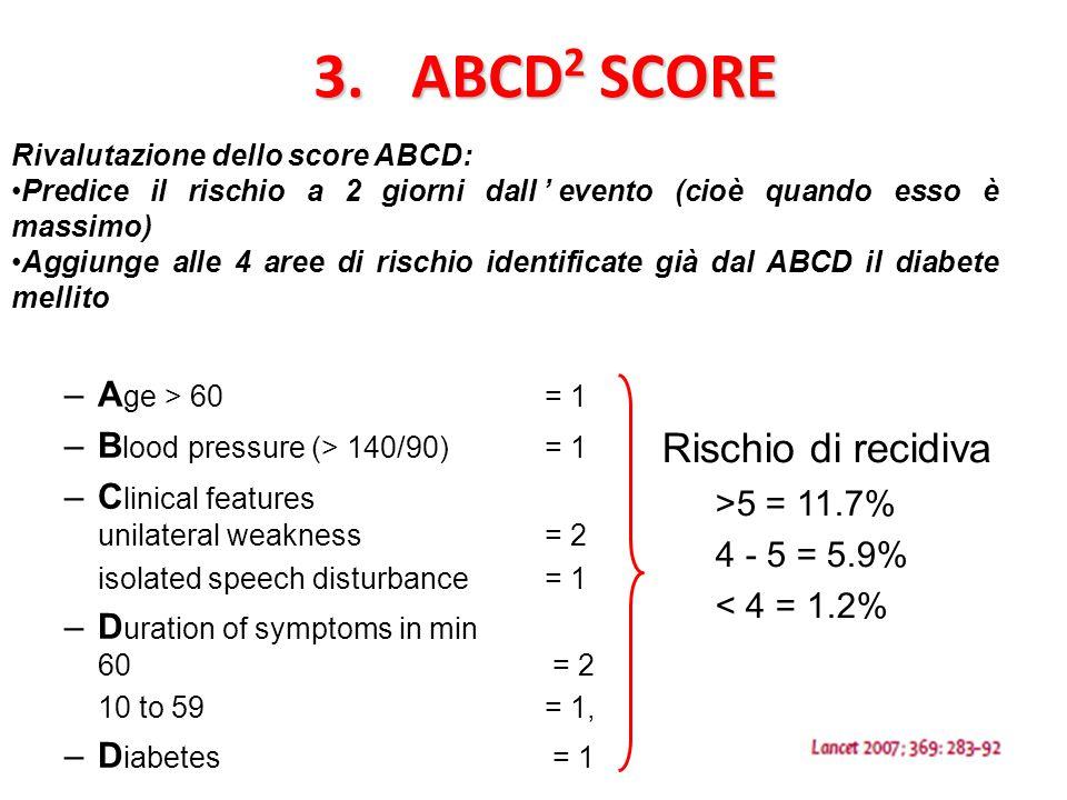ABCD2 SCORE Rischio di recidiva Age > 60 = 1