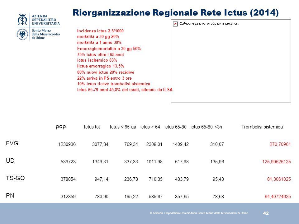 Riorganizzazione Regionale Rete Ictus (2014)