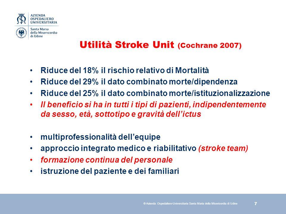 Utilità Stroke Unit (Cochrane 2007)