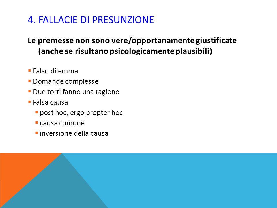 4. Fallacie di presunzione
