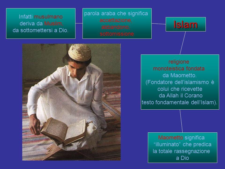 Infatti musulmano deriva da Muslim, da sottomettersi a Dio.
