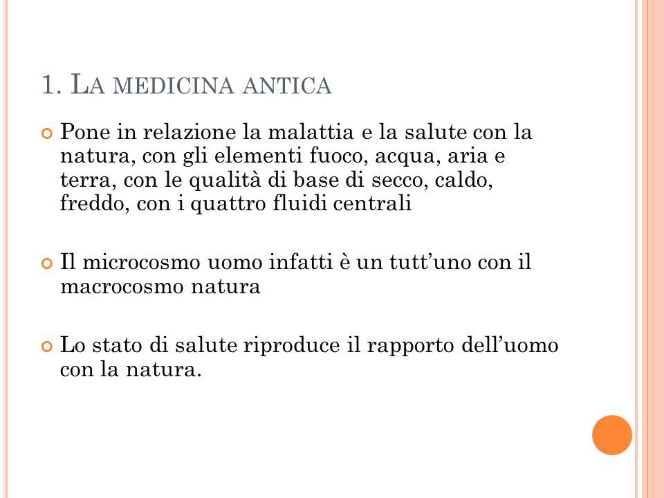 1. La medicina antica